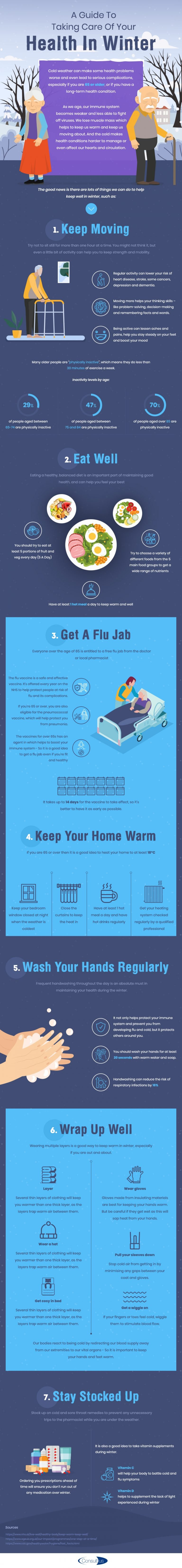 A GUIDE TO TAKING CARE OF YOUR HEALTH IN WINTER